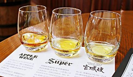 NIKKA威士忌宮城峽蒸餾所