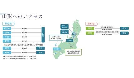 前往愛酒人士日本自由行的最佳地點山形的交通方法示意圖