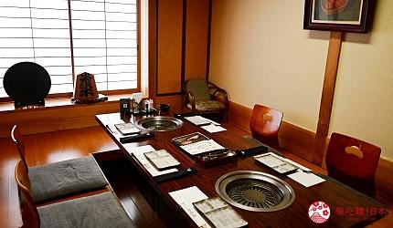 東北福島必吃美食5選爆餡圓盤餃子超多汁、奶油厚片吐司奶香爆發最推薦推介的MouMou亭個室空間